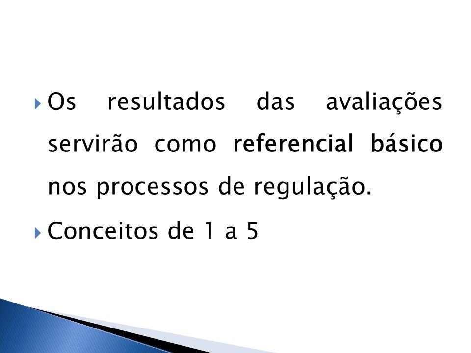 Os resultados das avaliações servirão como referencial básico nos processos de regulação.