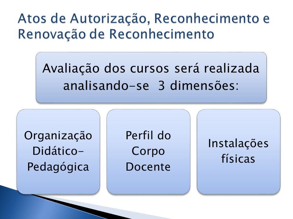 Atos de Autorização, Reconhecimento e Renovação de Reconhecimento