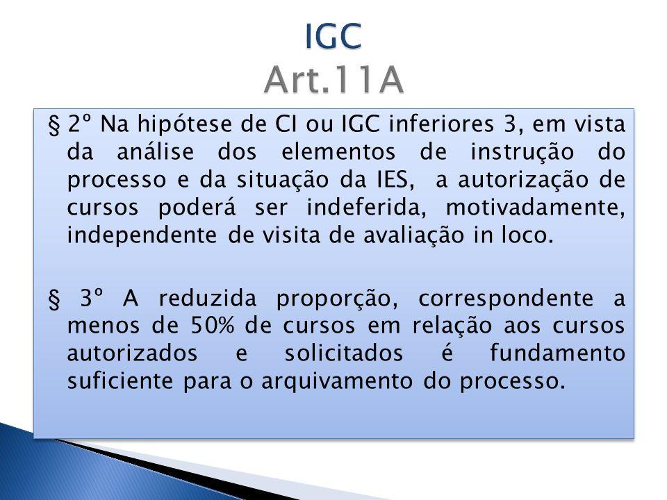 IGC Art.11A