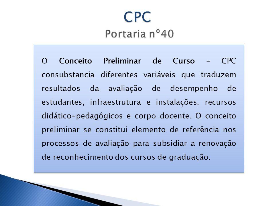CPC Portaria nº40