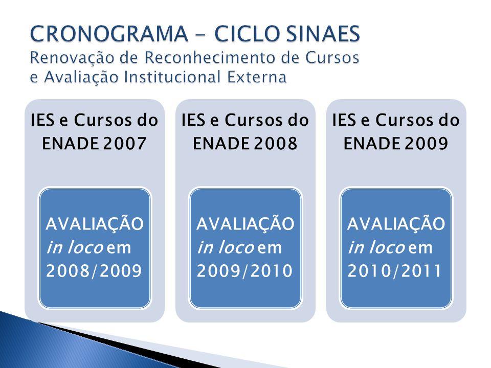 CRONOGRAMA - CICLO SINAES Renovação de Reconhecimento de Cursos e Avaliação Institucional Externa