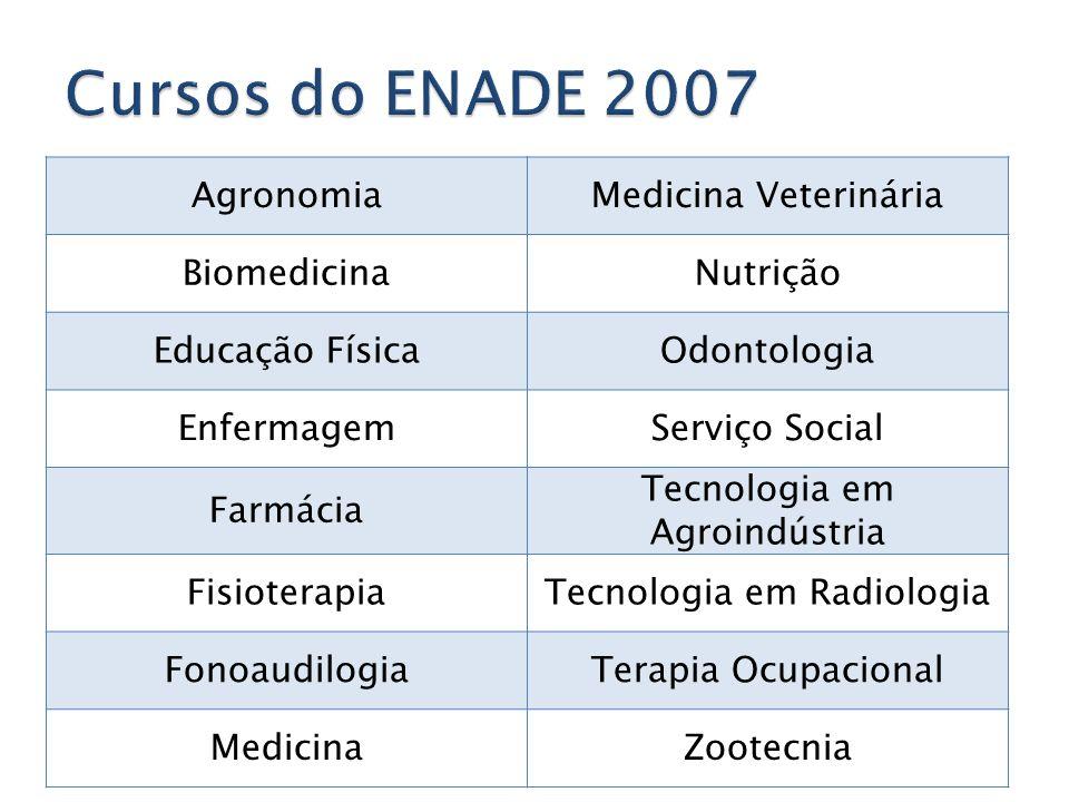 Cursos do ENADE 2007 Agronomia Medicina Veterinária Biomedicina