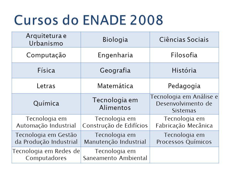 Cursos do ENADE 2008 Arquitetura e Urbanismo Biologia Ciências Sociais