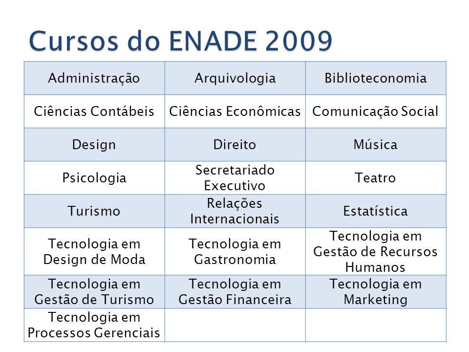 Cursos do ENADE 2009 Administração Arquivologia Biblioteconomia