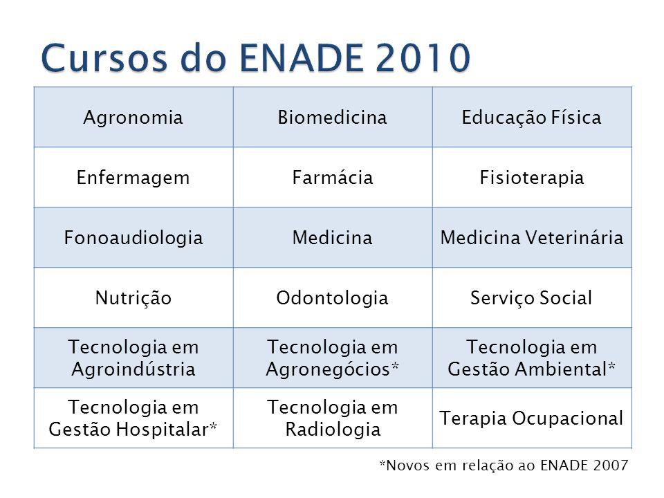 Cursos do ENADE 2010 Agronomia Biomedicina Educação Física Enfermagem