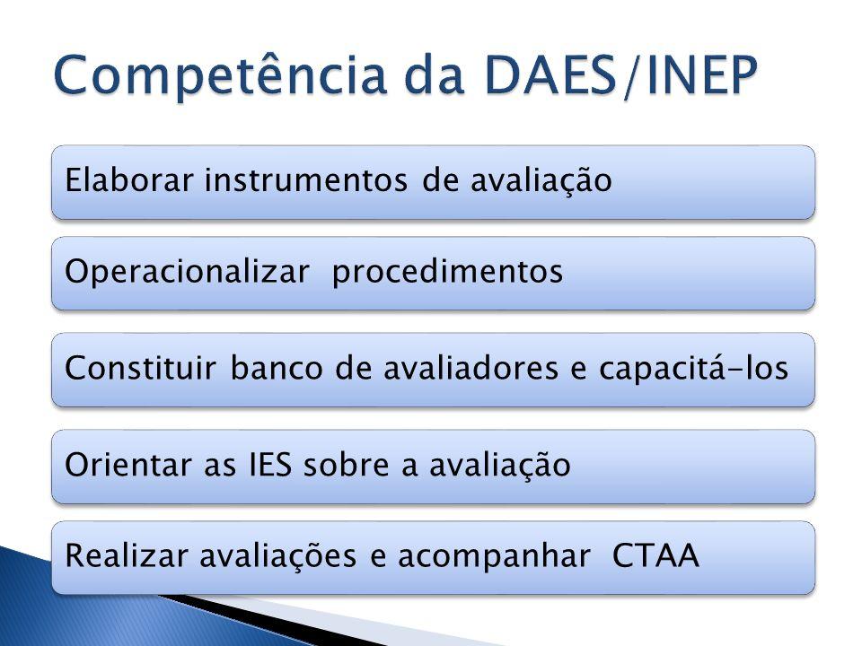 Competência da DAES/INEP