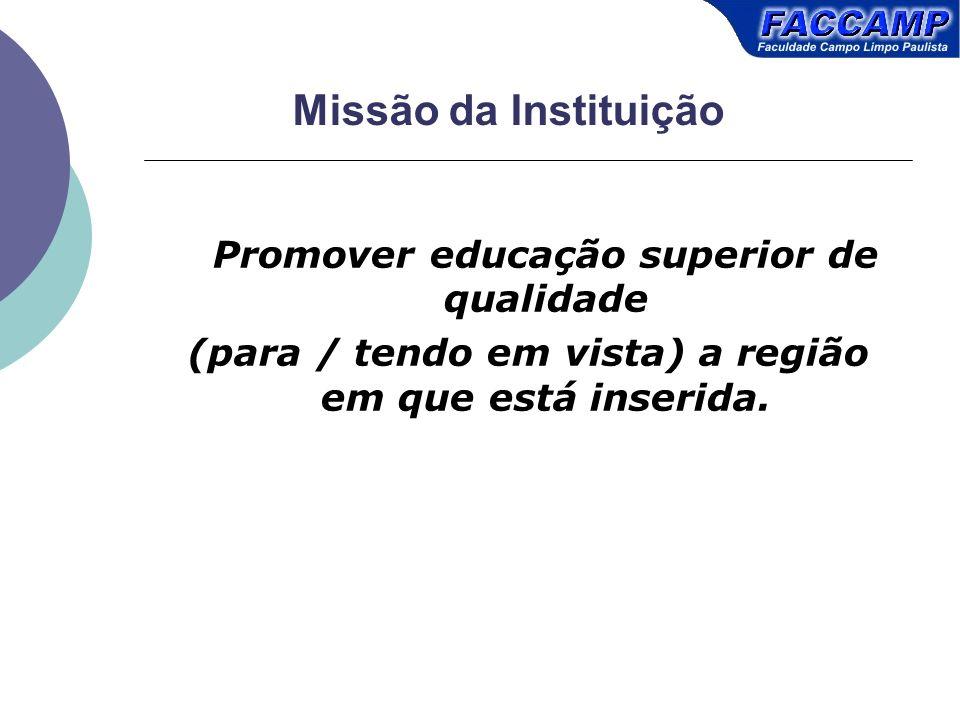 Missão da Instituição Promover educação superior de qualidade.