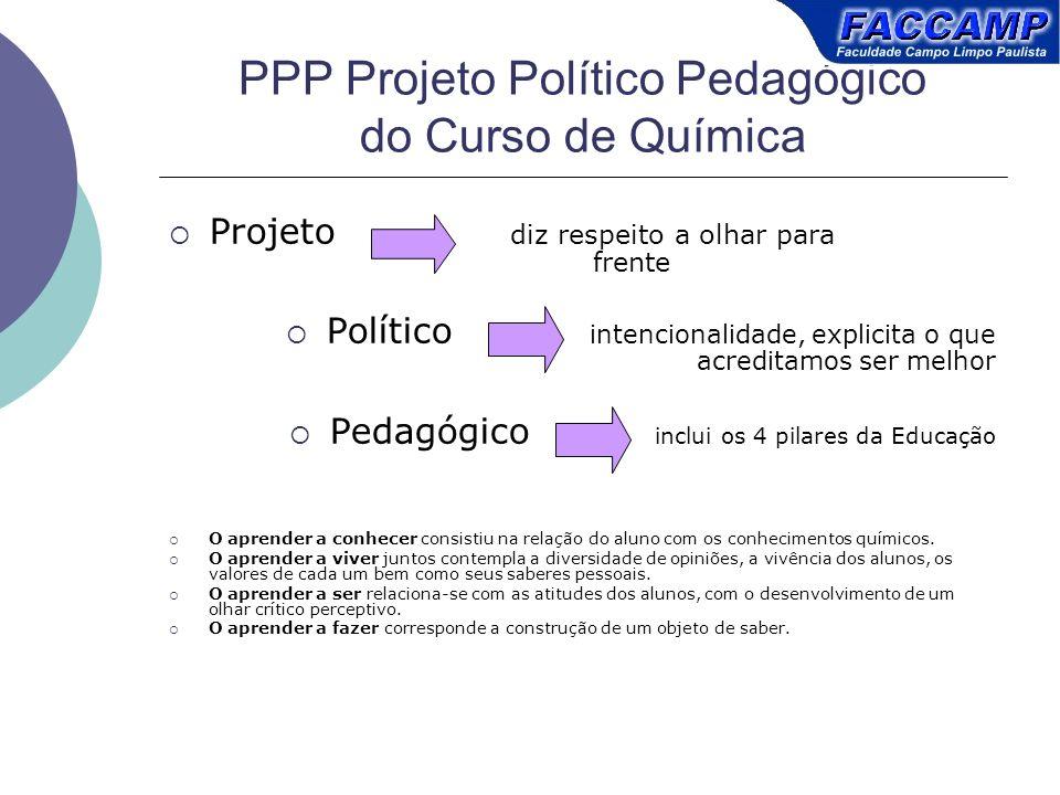 PPP Projeto Político Pedagógico do Curso de Química