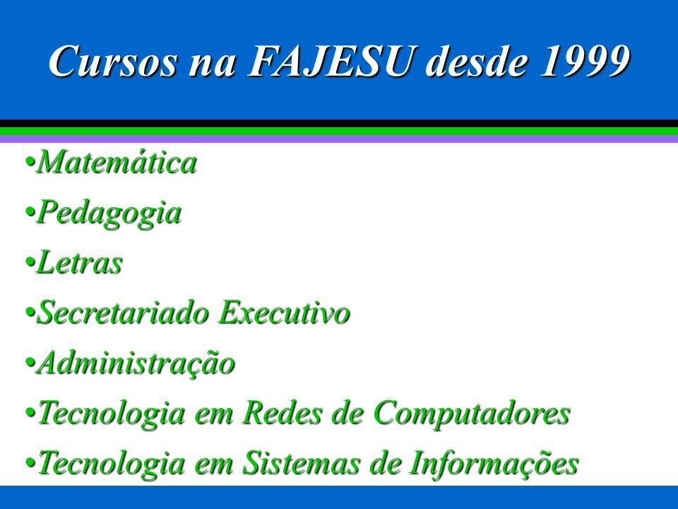 Cursos na FAJESU desde 1999 Matemática Pedagogia Letras