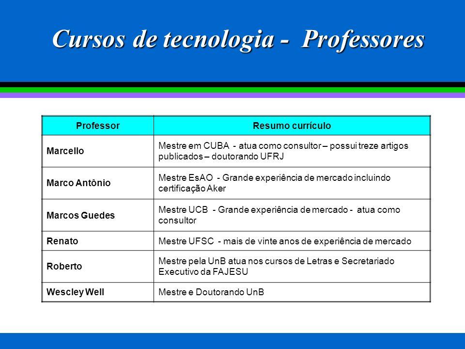 Cursos de tecnologia - Professores