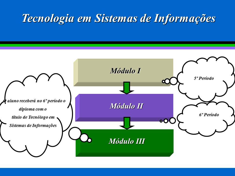 Tecnologia em Sistemas de Informações