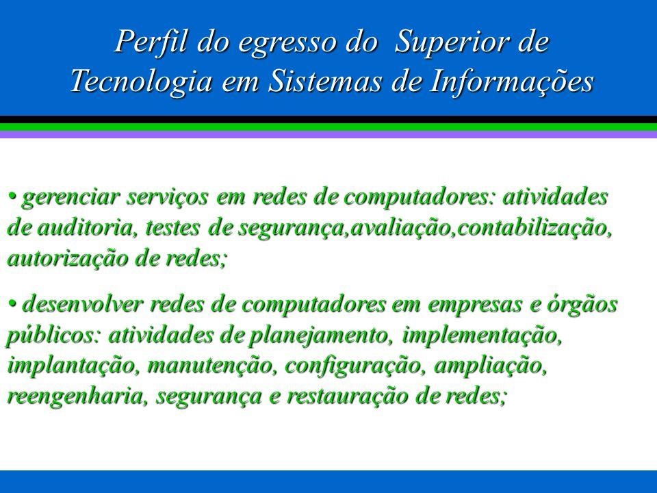 Perfil do egresso do Superior de Tecnologia em Sistemas de Informações