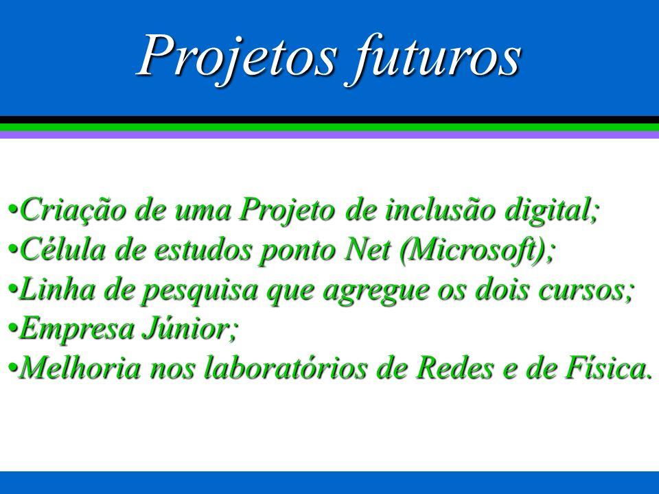 Projetos futuros Criação de uma Projeto de inclusão digital;
