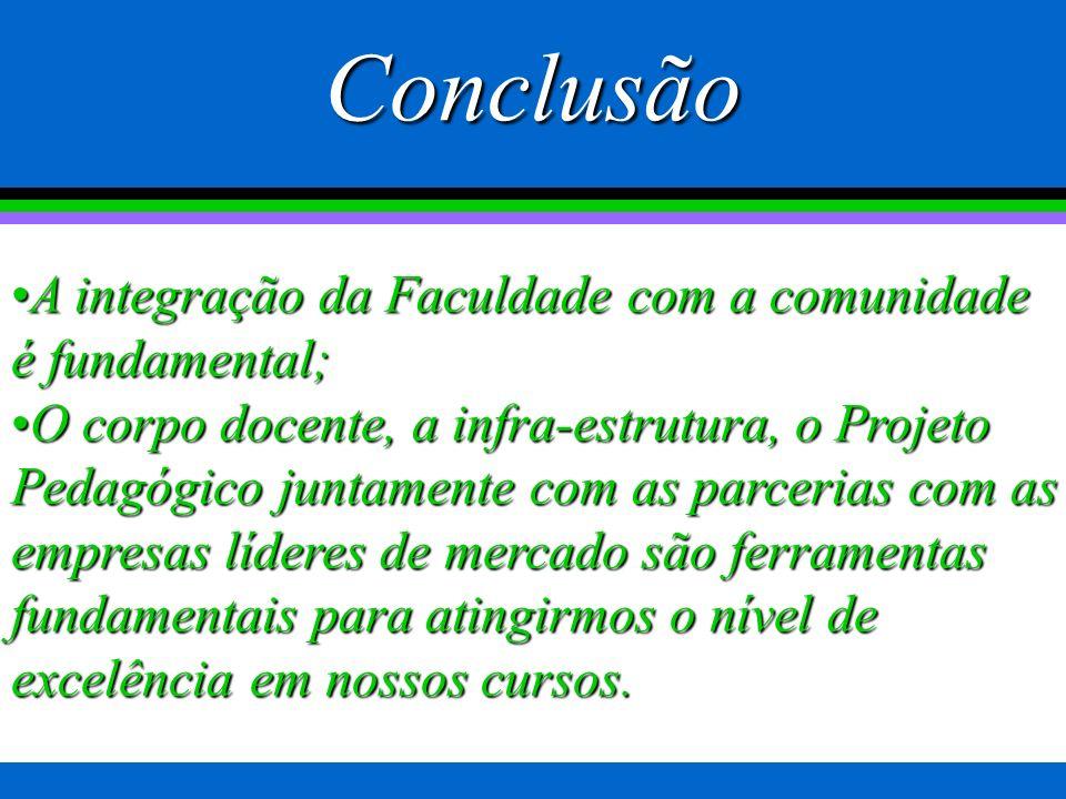 Conclusão A integração da Faculdade com a comunidade é fundamental;