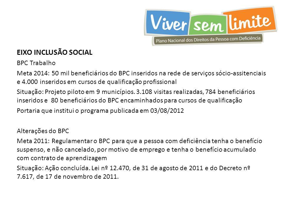 EIXO INCLUSÃO SOCIAL BPC Trabalho