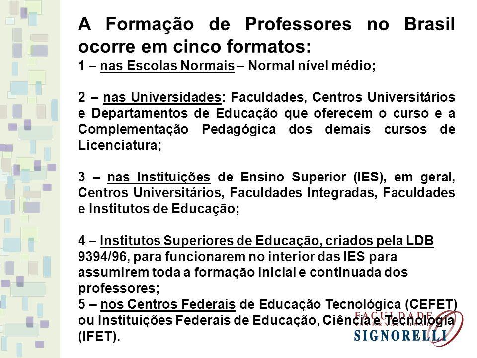 A Formação de Professores no Brasil ocorre em cinco formatos: