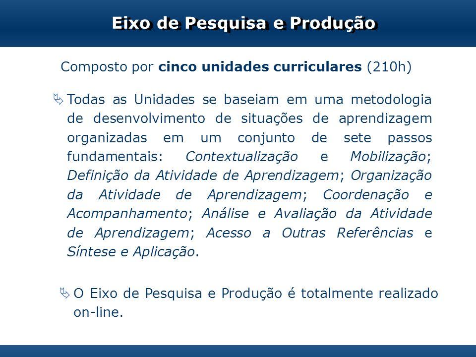 Eixo de Pesquisa e Produção