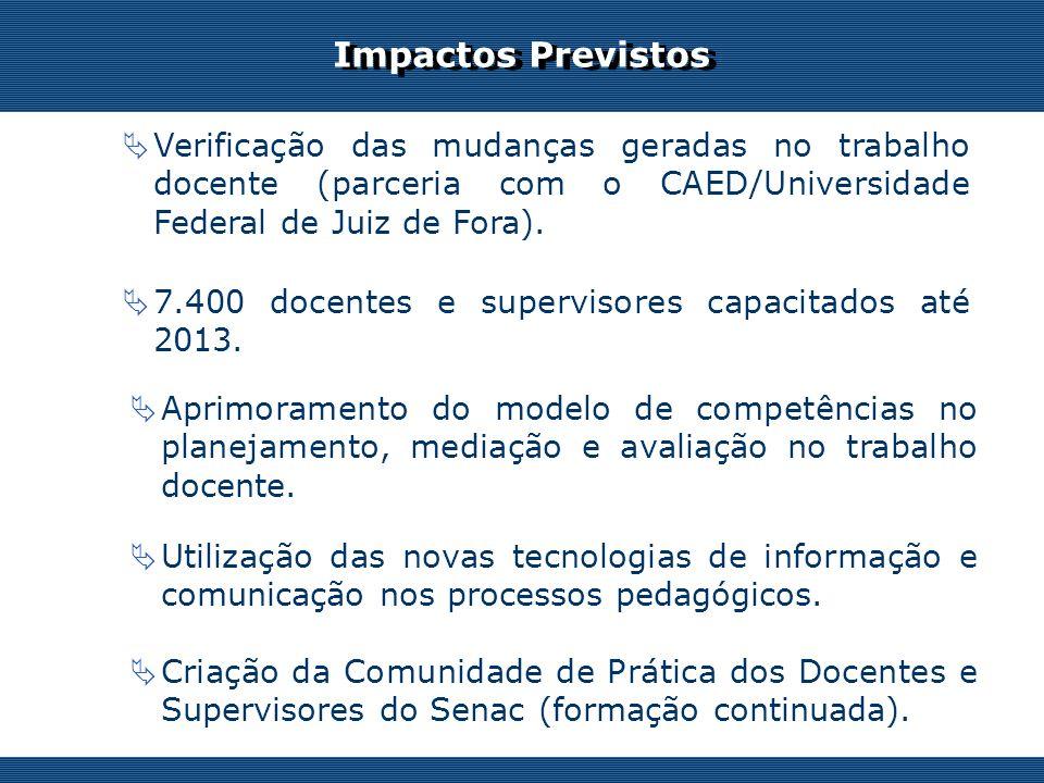 Impactos Previstos Verificação das mudanças geradas no trabalho docente (parceria com o CAED/Universidade Federal de Juiz de Fora).