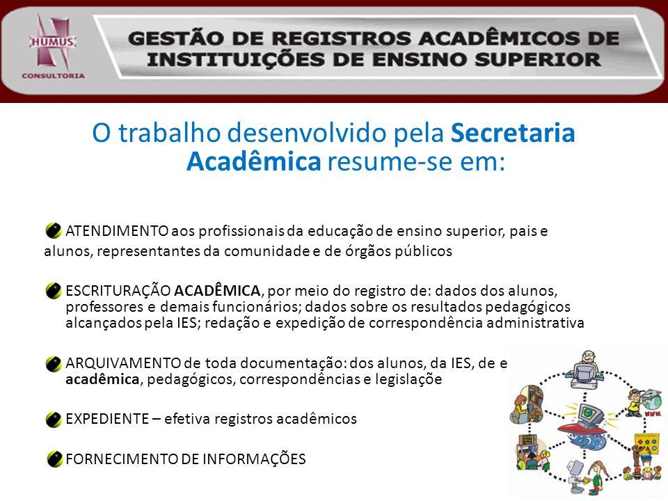 O trabalho desenvolvido pela Secretaria Acadêmica resume-se em: