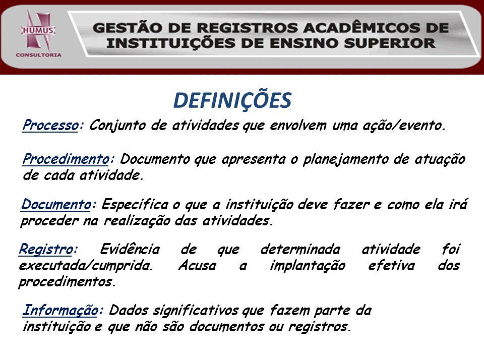 DEFINIÇÕES Processo: Conjunto de atividades que envolvem uma ação/evento.