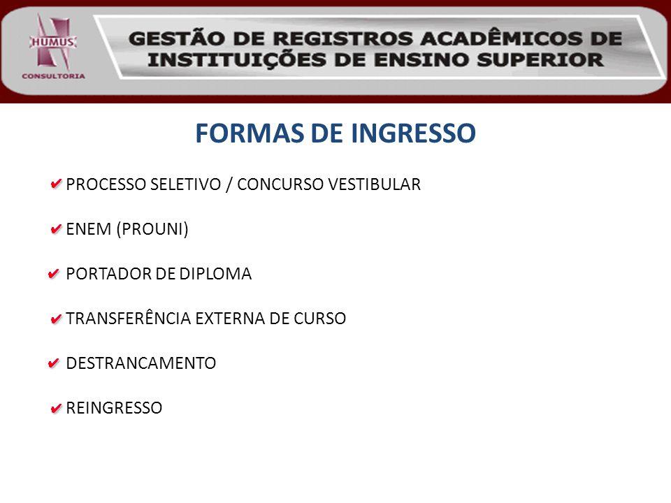 FORMAS DE INGRESSO PROCESSO SELETIVO / CONCURSO VESTIBULAR