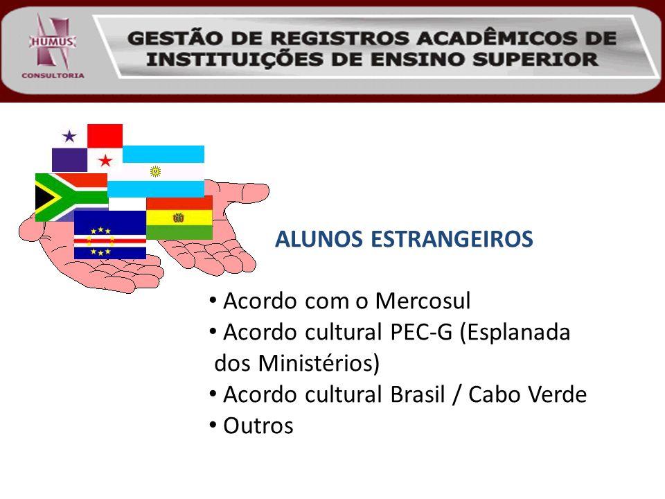 Acordo cultural PEC-G (Esplanada dos Ministérios)