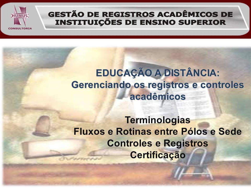 EDUCAÇÃO A DISTÂNCIA: Gerenciando os registros e controles acadêmicos Terminologias Fluxos e Rotinas entre Pólos e Sede Controles e Registros Certificação