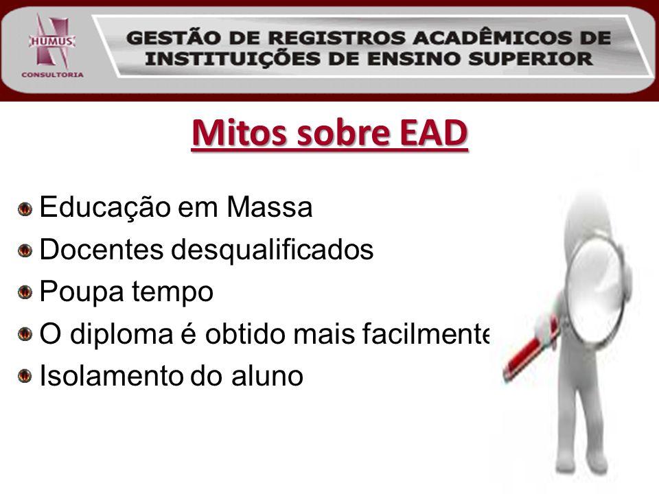 Mitos sobre EAD Educação em Massa Docentes desqualificados Poupa tempo