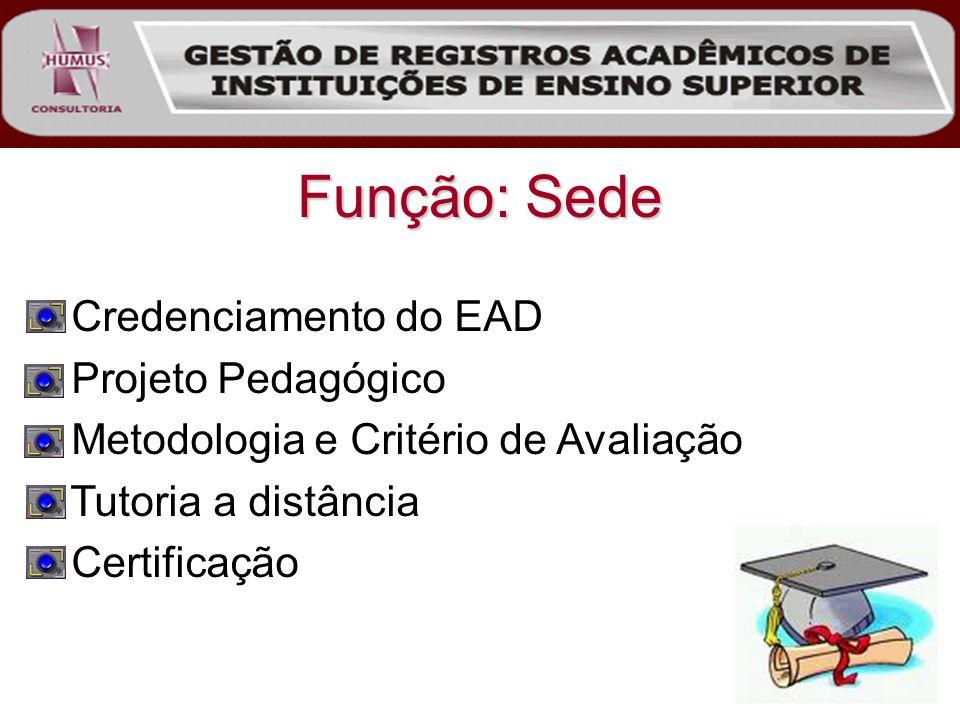 Função: Sede Credenciamento do EAD Projeto Pedagógico