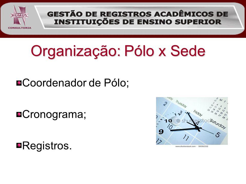 Organização: Pólo x Sede