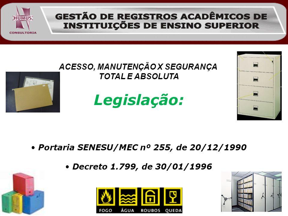 Legislação: ACESSO, MANUTENÇÃO X SEGURANÇA TOTAL E ABSOLUTA