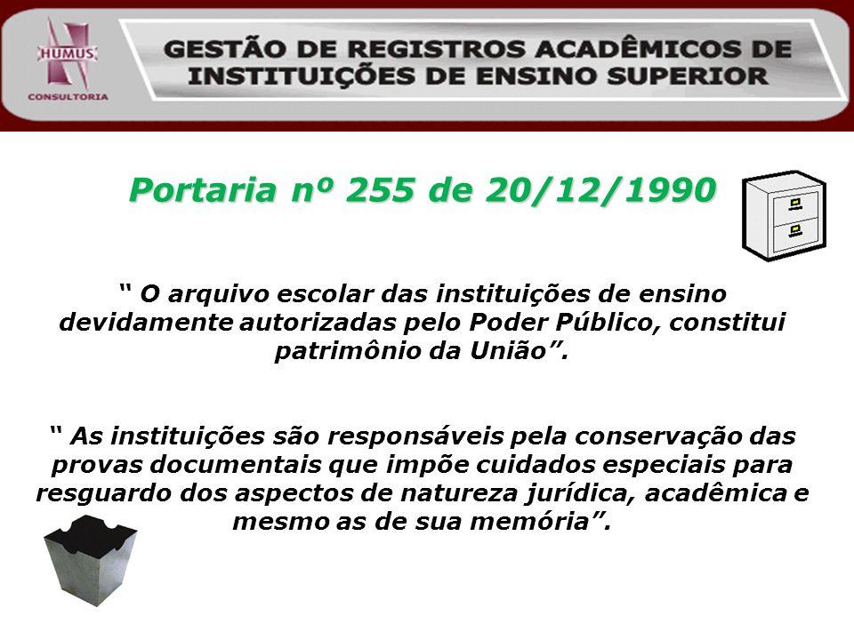 Portaria nº 255 de 20/12/1990