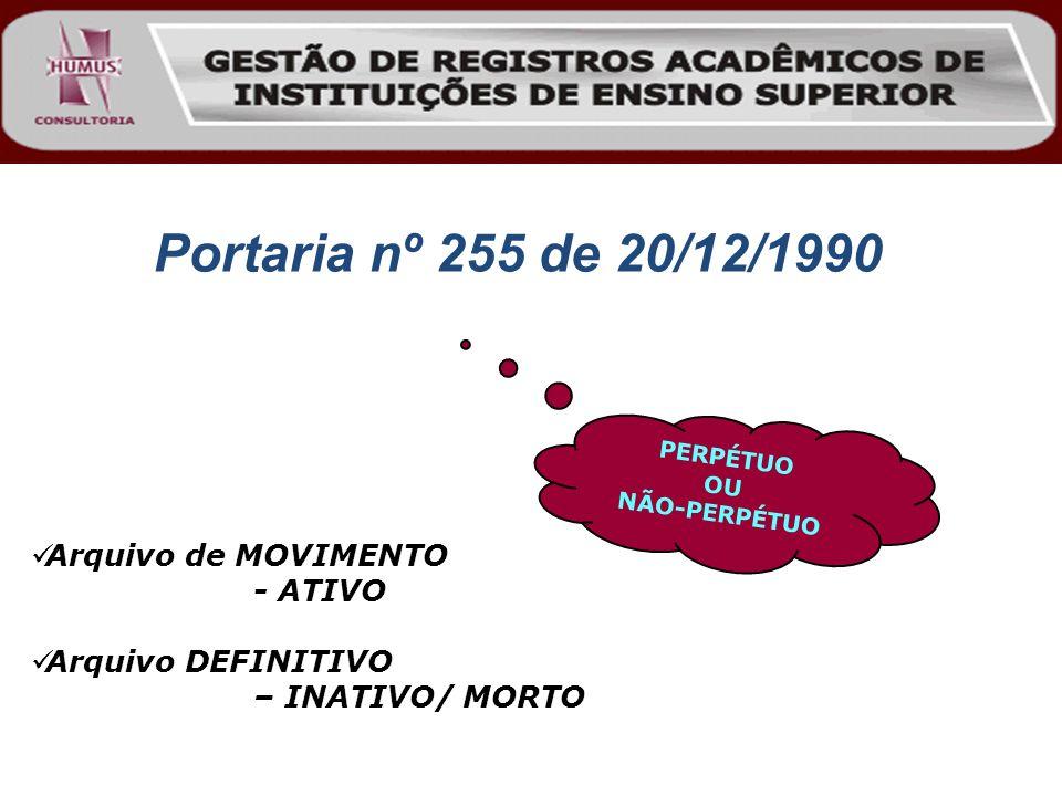 Portaria nº 255 de 20/12/1990 Arquivo de MOVIMENTO - ATIVO