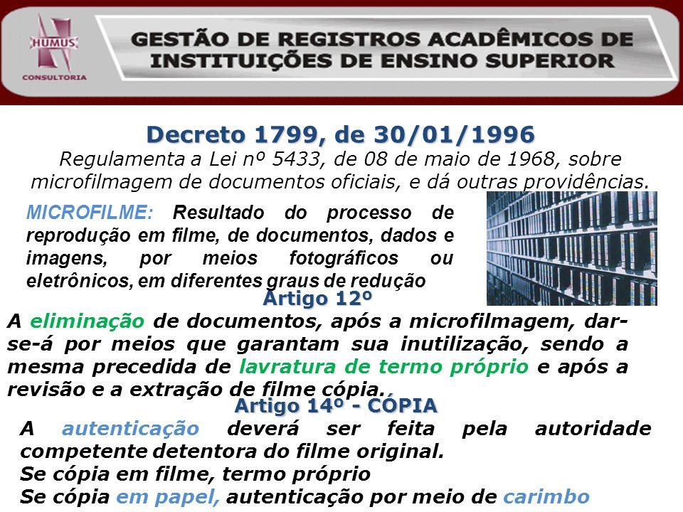 Decreto 1799, de 30/01/1996 Regulamenta a Lei nº 5433, de 08 de maio de 1968, sobre microfilmagem de documentos oficiais, e dá outras providências.
