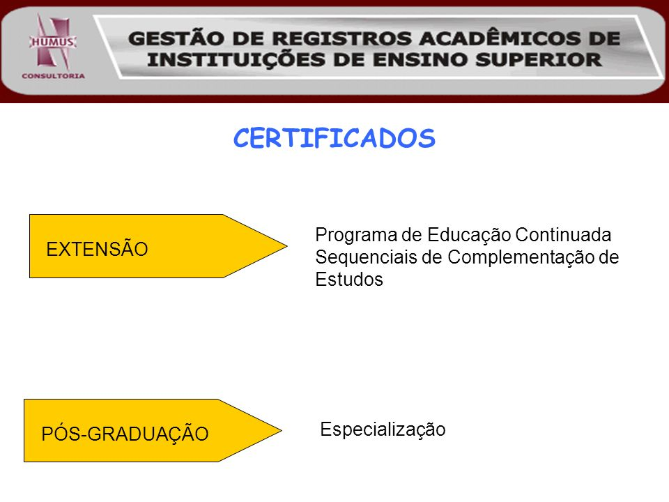 CERTIFICADOS Programa de Educação Continuada