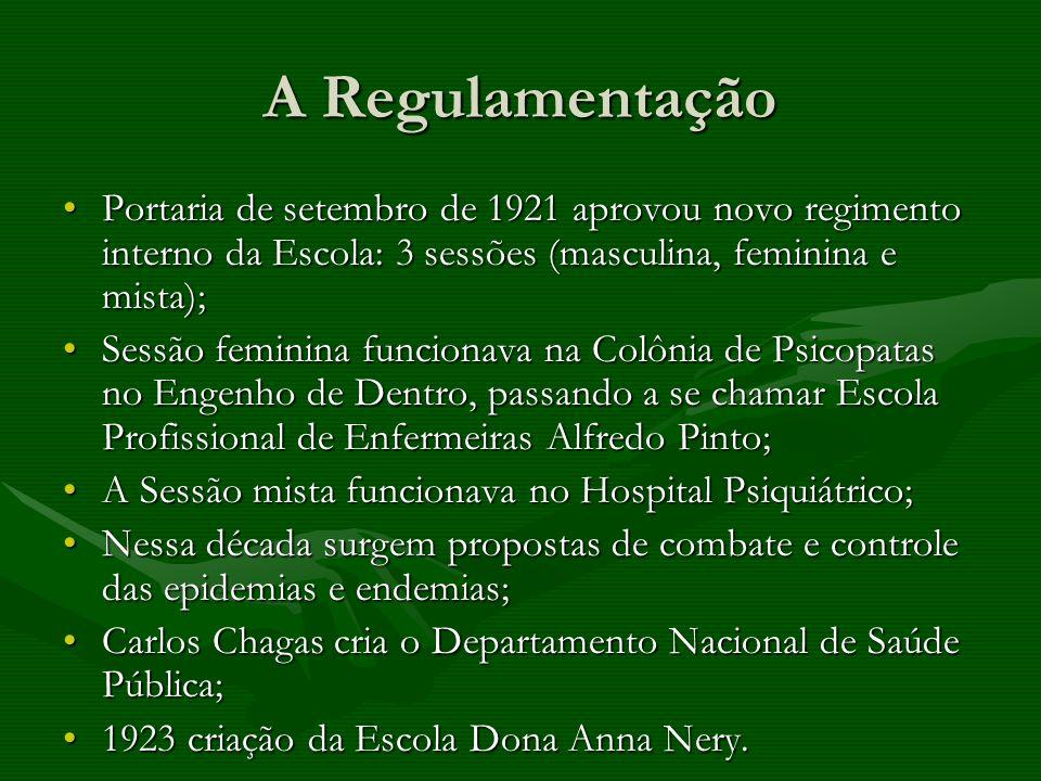 A Regulamentação Portaria de setembro de 1921 aprovou novo regimento interno da Escola: 3 sessões (masculina, feminina e mista);