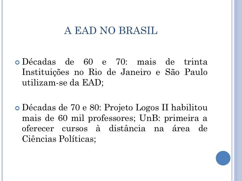 A EAD NO BRASIL Décadas de 60 e 70: mais de trinta Instituições no Rio de Janeiro e São Paulo utilizam-se da EAD;