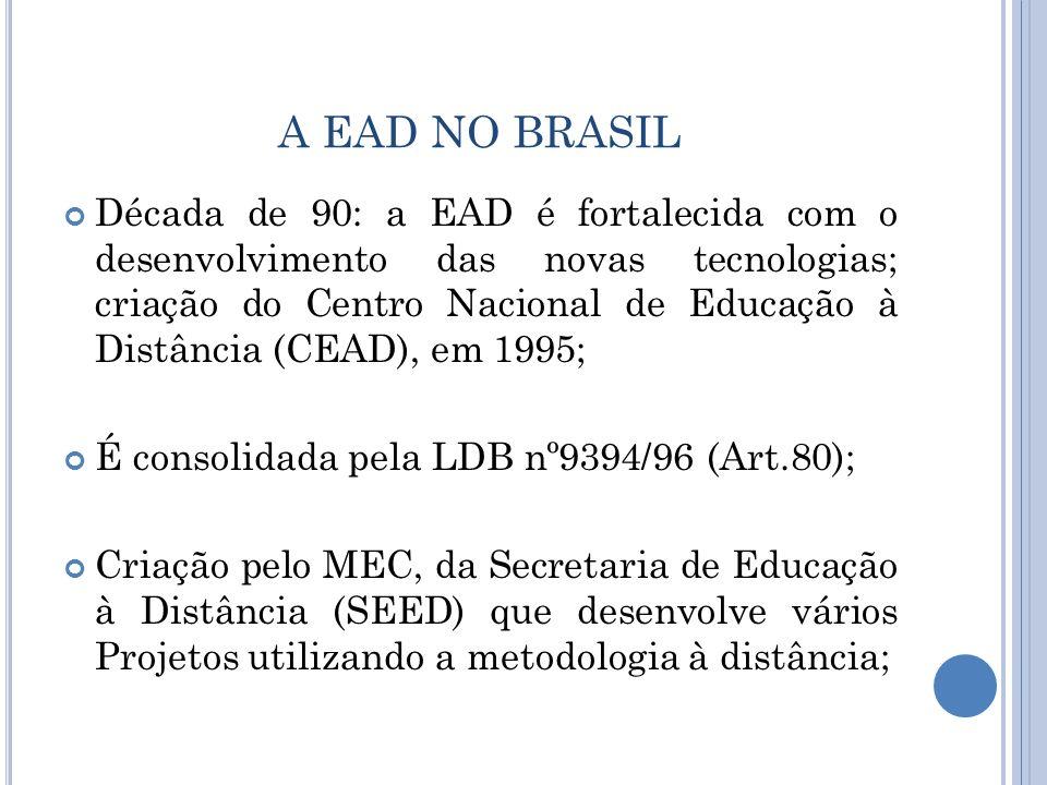 A EAD NO BRASIL