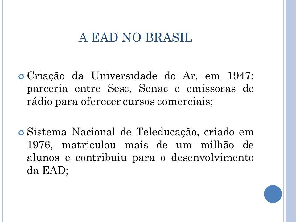 A EAD NO BRASIL Criação da Universidade do Ar, em 1947: parceria entre Sesc, Senac e emissoras de rádio para oferecer cursos comerciais;
