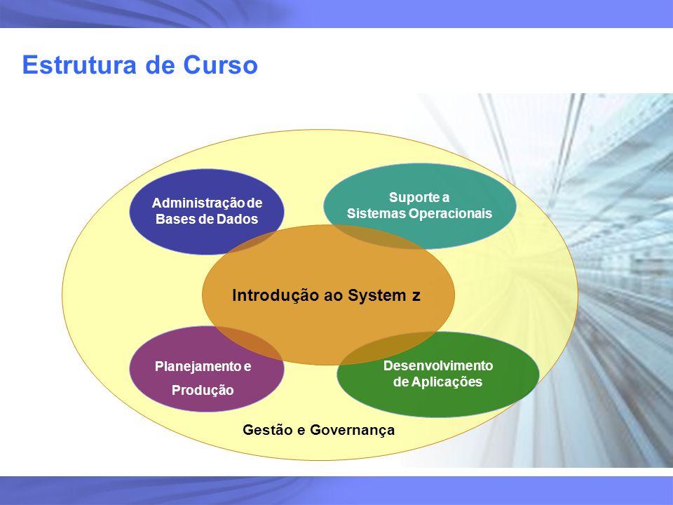 Estrutura de Curso Introdução ao System z Gestão e Governança