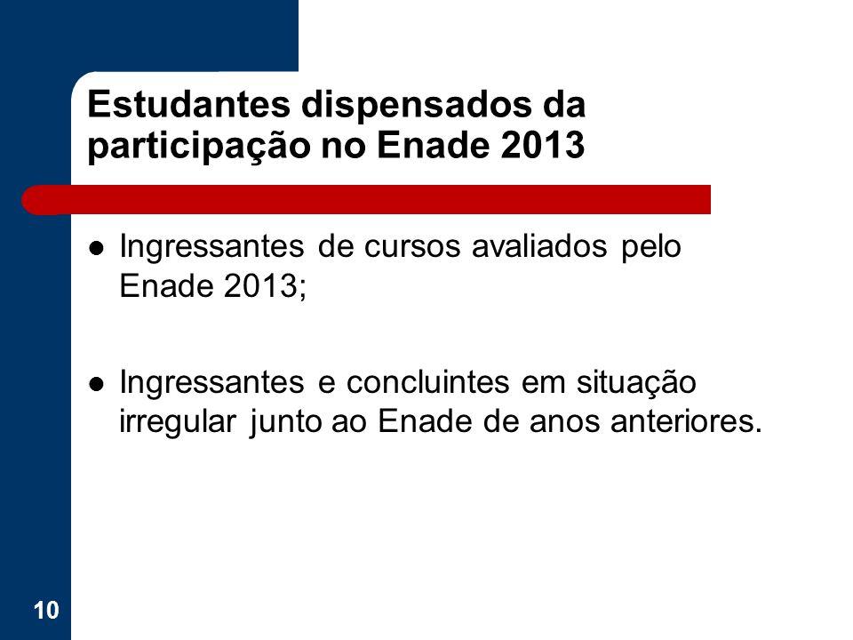 Estudantes dispensados da participação no Enade 2013