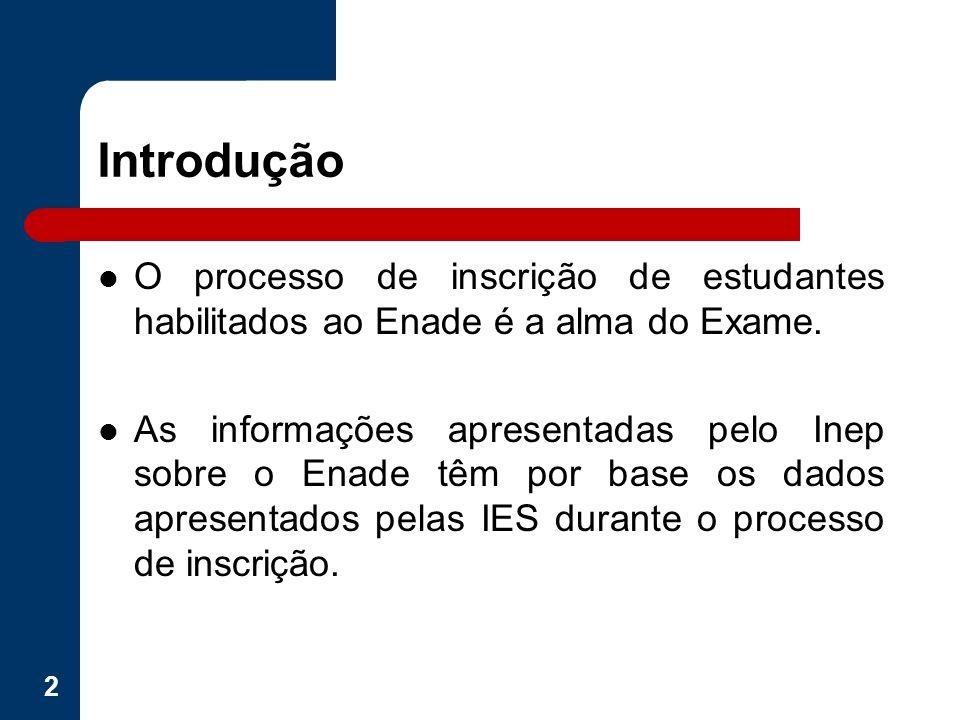 Introdução O processo de inscrição de estudantes habilitados ao Enade é a alma do Exame.
