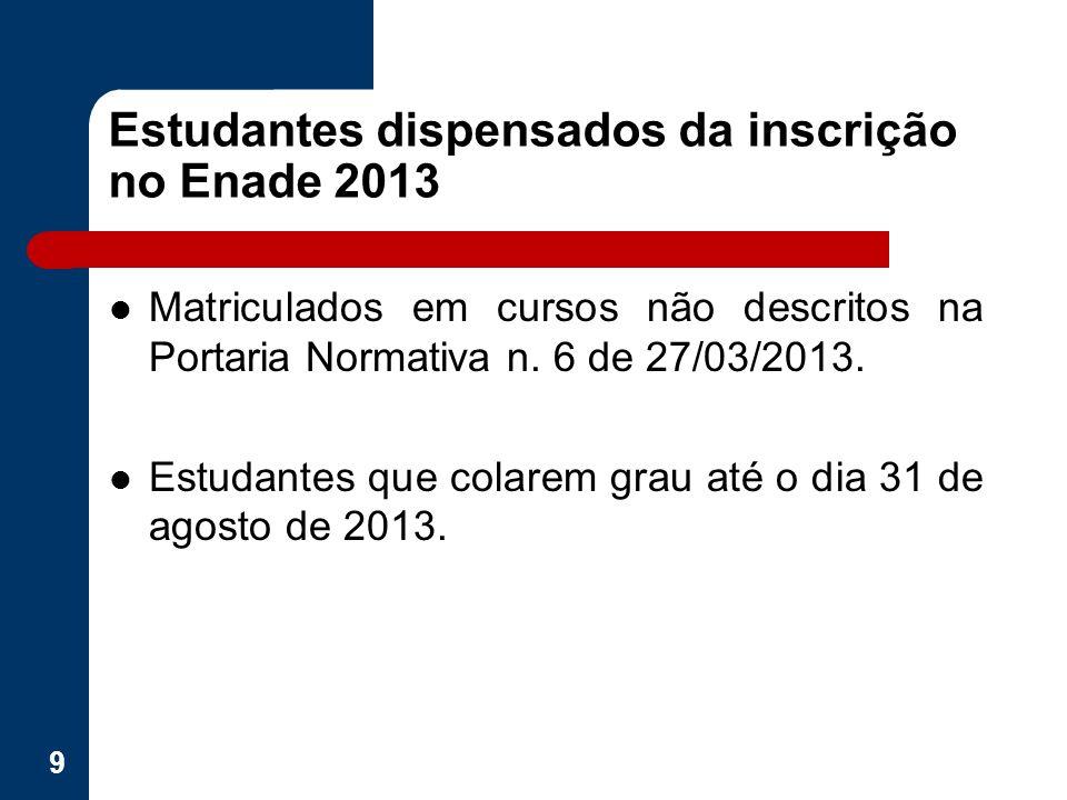 Estudantes dispensados da inscrição no Enade 2013