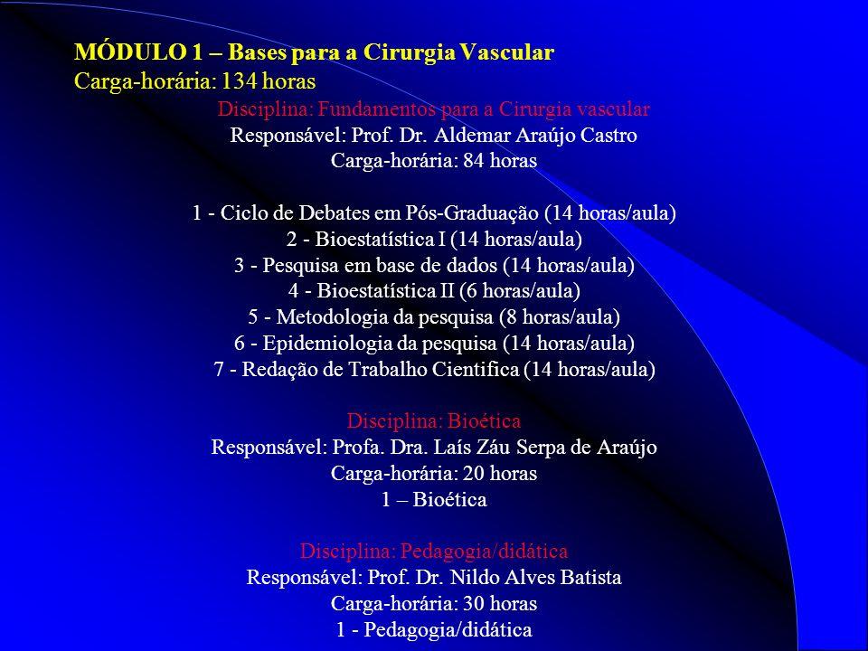 MÓDULO 1 – Bases para a Cirurgia Vascular Carga-horária: 134 horas