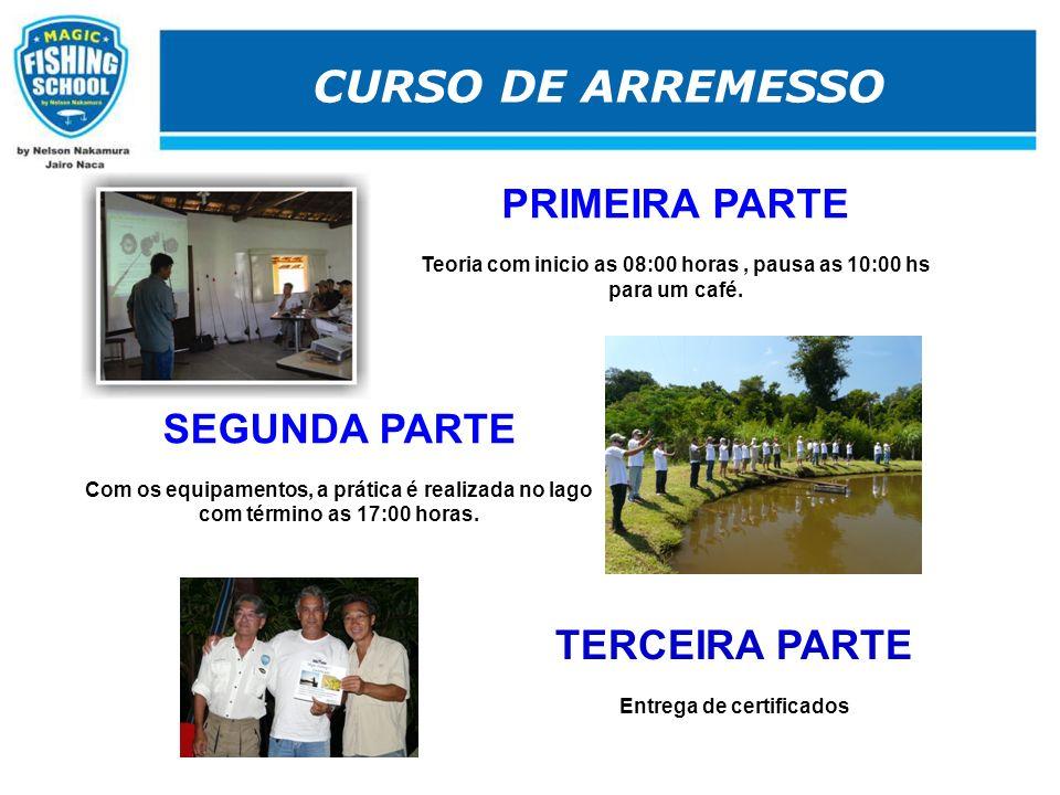 CURSO DE ARREMESSO PRIMEIRA PARTE SEGUNDA PARTE TERCEIRA PARTE