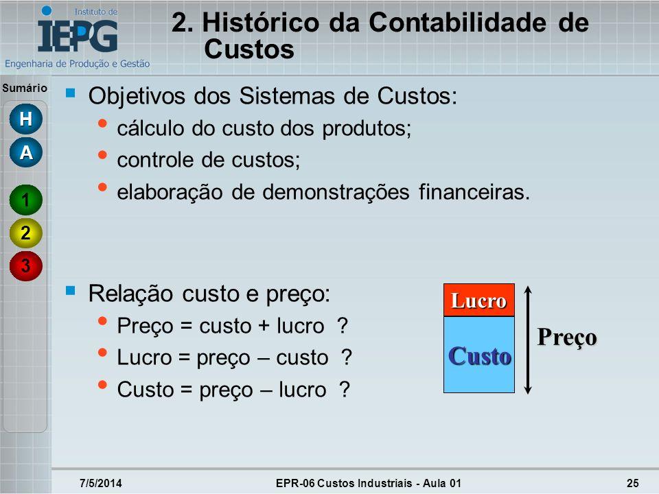 2. Histórico da Contabilidade de Custos