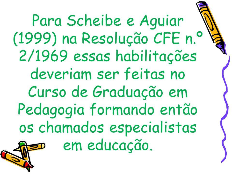 Para Scheibe e Aguiar (1999) na Resolução CFE n