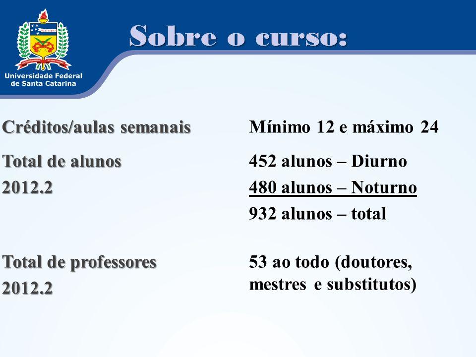 Sobre o curso: Créditos/aulas semanais Mínimo 12 e máximo 24