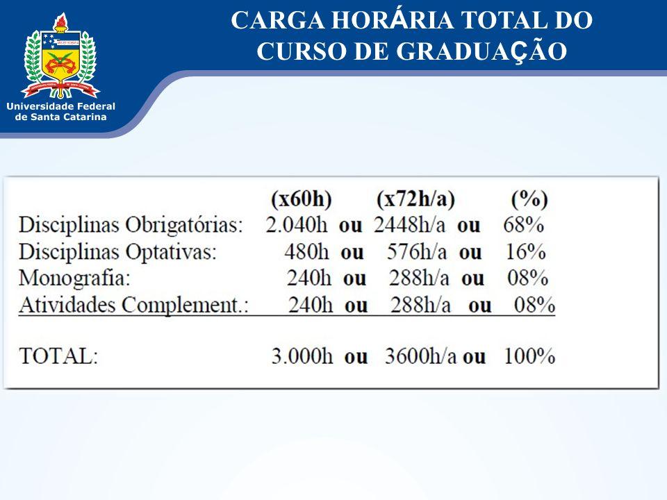 CARGA HORÁRIA TOTAL DO CURSO DE GRADUAÇÃO