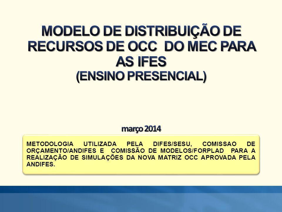 3/30/2017 8:14 PM MODELO DE DISTRIBUIÇÃO DE RECURSOS DE OCC DO MEC PARA AS IFES (ENSINO PRESENCIAL) março 2014.